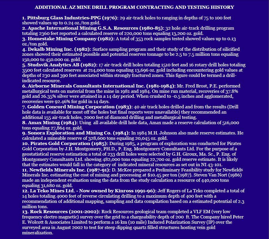 Oro Historic Drill Program List 2